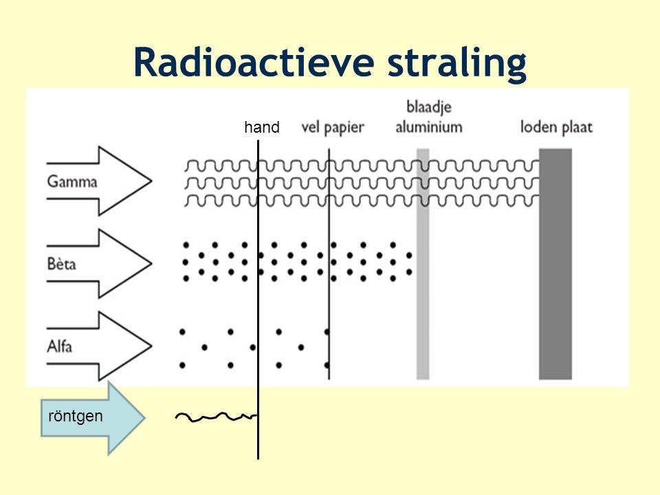 Radioactieve straling hand röntgen