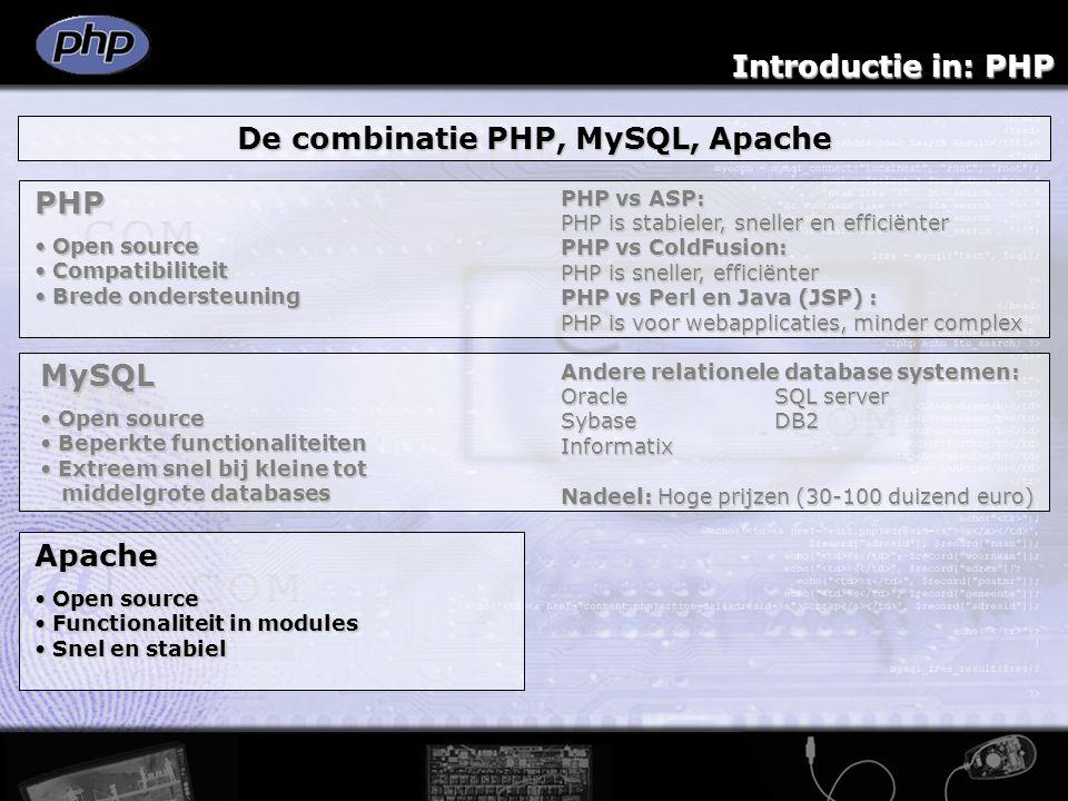 Introductie in: PHP De combinatie PHP, MySQL, Apache PHP Open source Open source Compatibiliteit Compatibiliteit Brede ondersteuning Brede ondersteuning PHP vs ASP: PHP is stabieler, sneller en efficiënter PHP vs ColdFusion: PHP is sneller, efficiënter PHP vs Perl en Java (JSP) : PHP is voor webapplicaties, minder complex MySQL Open source Open source Beperkte functionaliteiten Beperkte functionaliteiten Extreem snel bij kleine tot Extreem snel bij kleine tot middelgrote databases middelgrote databases Andere relationele database systemen: OracleSQL server SybaseDB2 Informatix Nadeel: Hoge prijzen (30-100 duizend euro) Apache Open source Open source Functionaliteit in modules Functionaliteit in modules Snel en stabiel Snel en stabiel