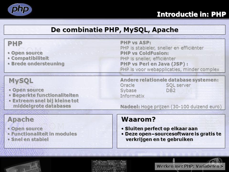 Introductie in: PHP De combinatie PHP, MySQL, Apache PHP Open source Open source Compatibiliteit Compatibiliteit Brede ondersteuning Brede ondersteuning PHP vs ASP: PHP is stabieler, sneller en efficiënter PHP vs ColdFusion: PHP is sneller, efficiënter PHP vs Perl en Java (JSP) : PHP is voor webapplicaties, minder complex MySQL Open source Open source Beperkte functionaliteiten Beperkte functionaliteiten Extreem snel bij kleine tot Extreem snel bij kleine tot middelgrote databases middelgrote databases Andere relationele database systemen: OracleSQL server SybaseDB2 Informatix Nadeel: Hoge prijzen (30-100 duizend euro) Apache Open source Open source Functionaliteit in modules Functionaliteit in modules Snel en stabiel Snel en stabiel Waarom.