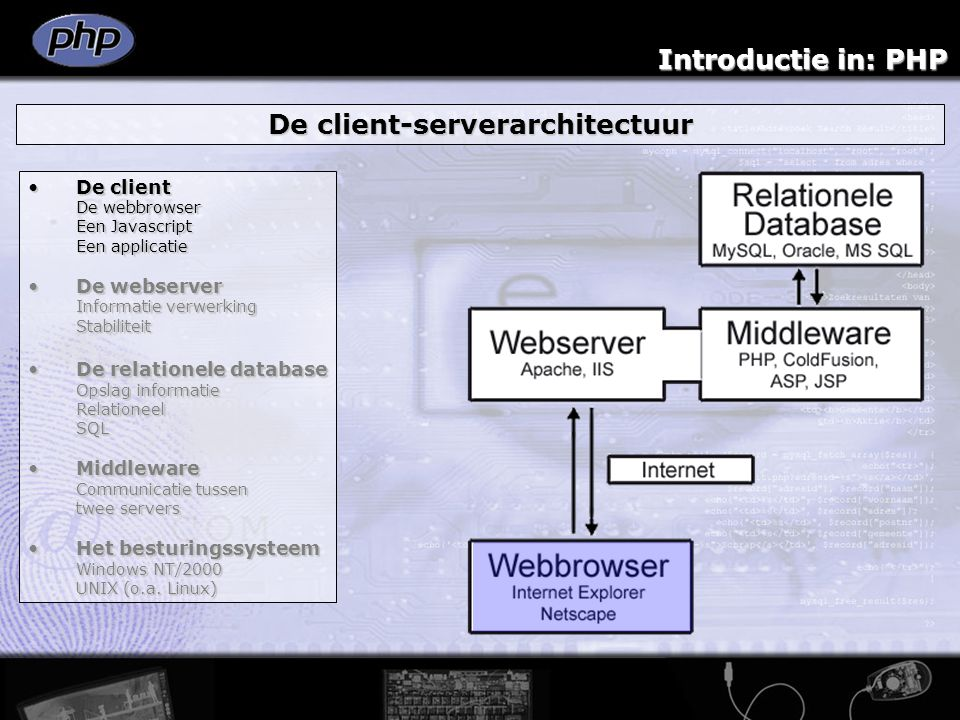 Introductie in: PHP De client-serverarchitectuur De clientDe client De webbrowser Een Javascript Een applicatie De webserverDe webserver Informatie verwerking Stabiliteit De relationele databaseDe relationele database Opslag informatie RelationeelSQL MiddlewareMiddleware Communicatie tussen twee servers Het besturingssysteemHet besturingssysteem Windows NT/2000 UNIX (o.a.