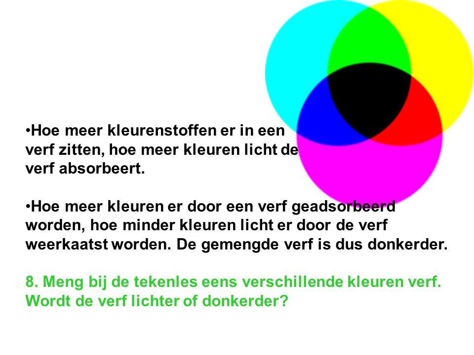 Hoe meer kleurenstoffen er in een verf zitten, hoe meer kleuren licht de verf absorbeert. Hoe meer kleuren er door een verf geadsorbeerd worden, hoe m