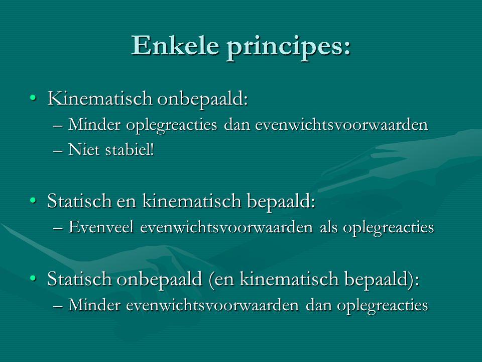 Enkele principes: Kinematisch onbepaald:Kinematisch onbepaald: –Minder oplegreacties dan evenwichtsvoorwaarden –Niet stabiel! Statisch en kinematisch