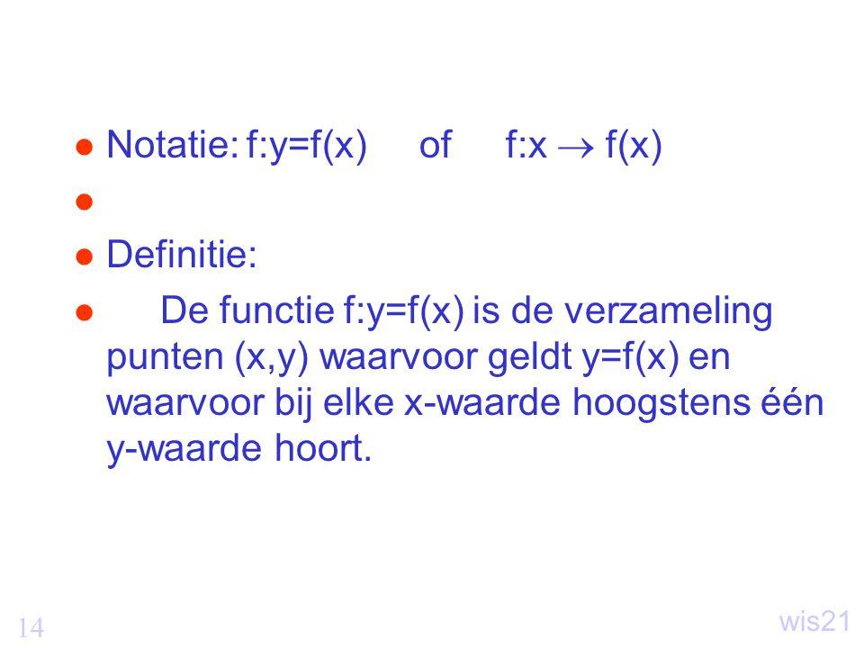14 wis21 Notatie:f:y=f(x)off:x  f(x) Definitie: De functie f:y=f(x) is de verzameling punten (x,y) waarvoor geldt y=f(x) en waarvoor bij elke x-waarde hoogstens één y-waarde hoort.