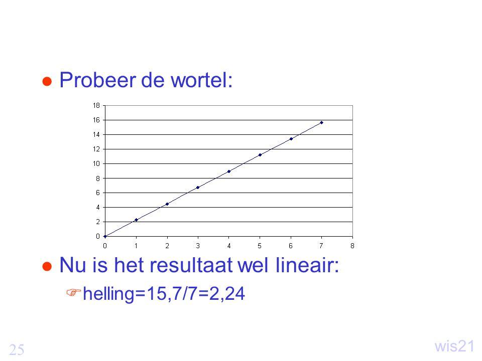 25 wis21 Probeer de wortel: Nu is het resultaat wel lineair:  helling=15,7/7=2,24