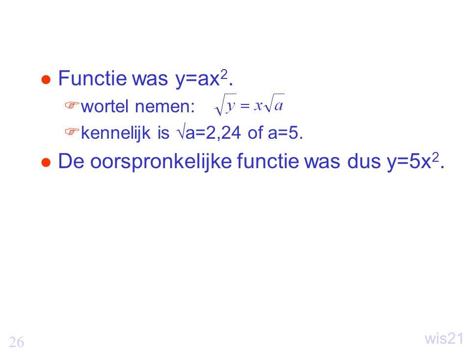 26 wis21 Functie was y=ax 2. wortel nemen:  kennelijk is  a=2,24 of a=5.