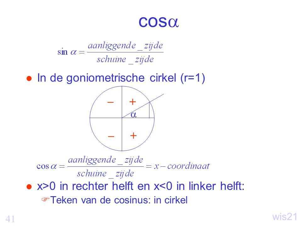 41 wis21 cos  In de goniometrische cirkel (r=1) x>0 in rechter helft en x<0 in linker helft:  Teken van de cosinus: in cirkel  + + _ _
