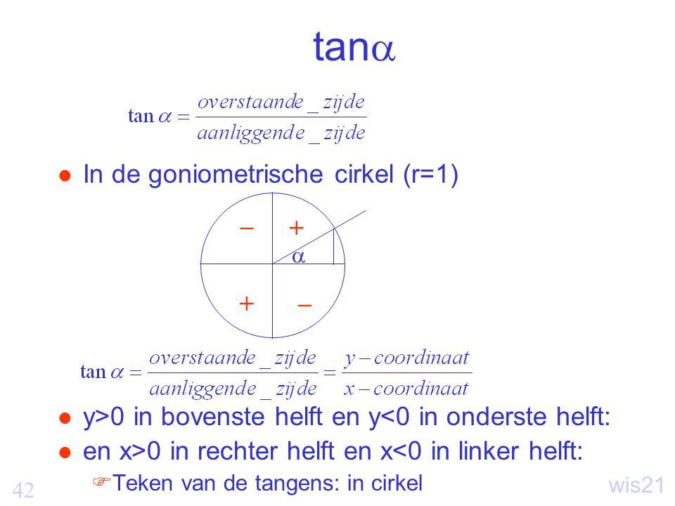 42 wis21 tan  In de goniometrische cirkel (r=1) y>0 in bovenste helft en y<0 in onderste helft: en x>0 in rechter helft en x<0 in linker helft:  Teken van de tangens: in cirkel  + + _ _