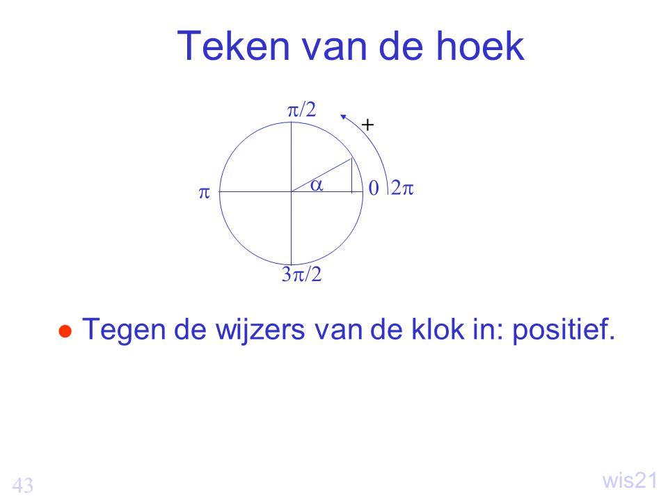 43 wis21 Teken van de hoek Tegen de wijzers van de klok in: positief.  + 0  /2  3  /2 22