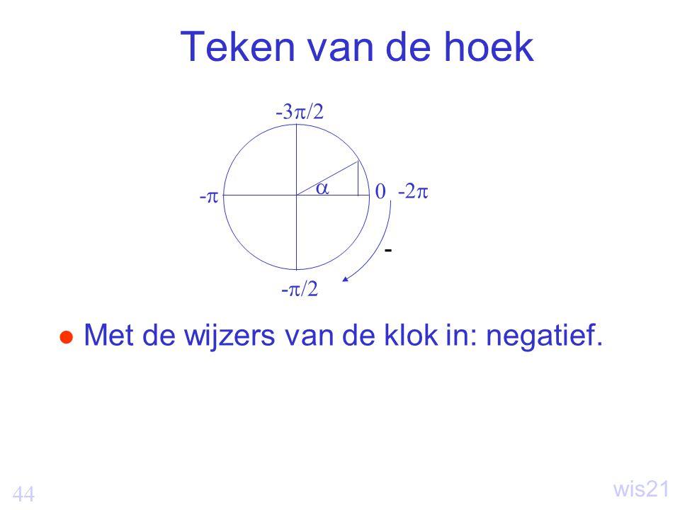 44 wis21 Teken van de hoek Met de wijzers van de klok in: negatief.  - 0 -  /2 -- -3  /2 -2 