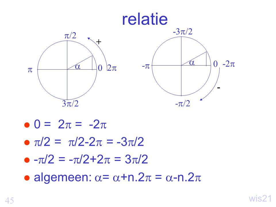 45 wis21 relatie 0 = 2  = -2   /2 =  /2-2  = -3  /2 -  /2 = -  /2+2  = 3  /2 algemeen:  =  +n.2  =  -n.2   + 0  /2  3  /2 22  - 0 -  /2 -- -3  /2 -2 