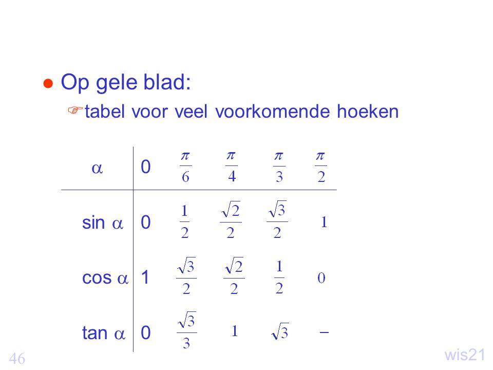 46 wis21 Op gele blad:  tabel voor veel voorkomende hoeken  0 sin  0 cos  1 tan  0