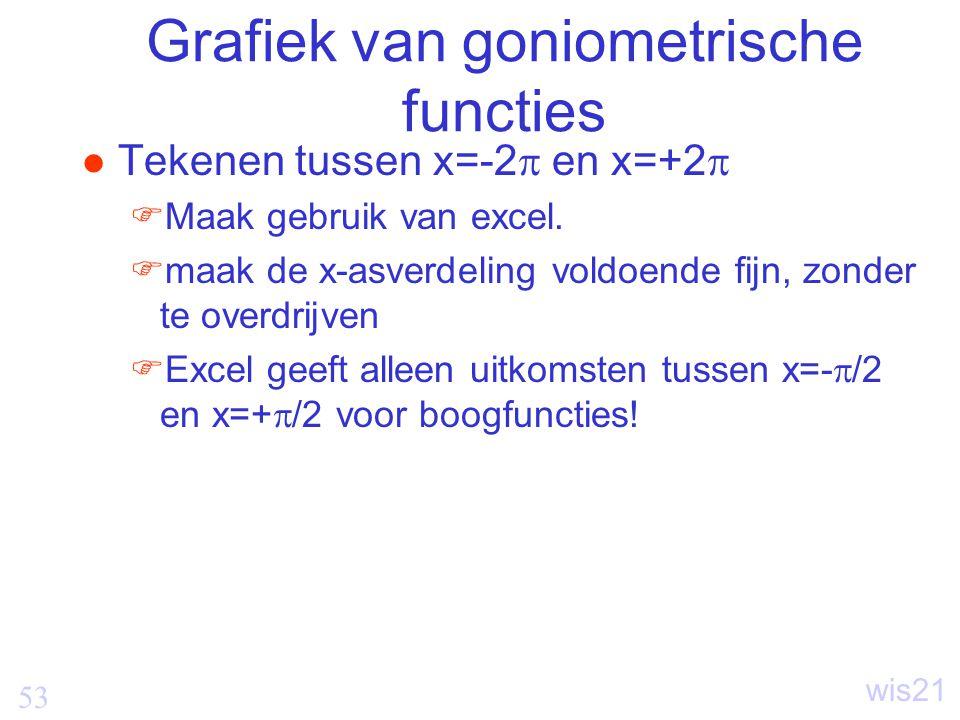 53 wis21 Grafiek van goniometrische functies Tekenen tussen x=-2  en x=+2   Maak gebruik van excel.