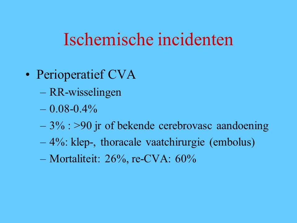 Ischemische incidenten Perioperatief CVA –RR-wisselingen –0.08-0.4% –3% : >90 jr of bekende cerebrovasc aandoening –4%: klep-, thoracale vaatchirurgie (embolus) –Mortaliteit: 26%, re-CVA: 60%