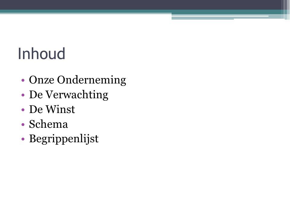 Inhoud Onze Onderneming De Verwachting De Winst Schema Begrippenlijst