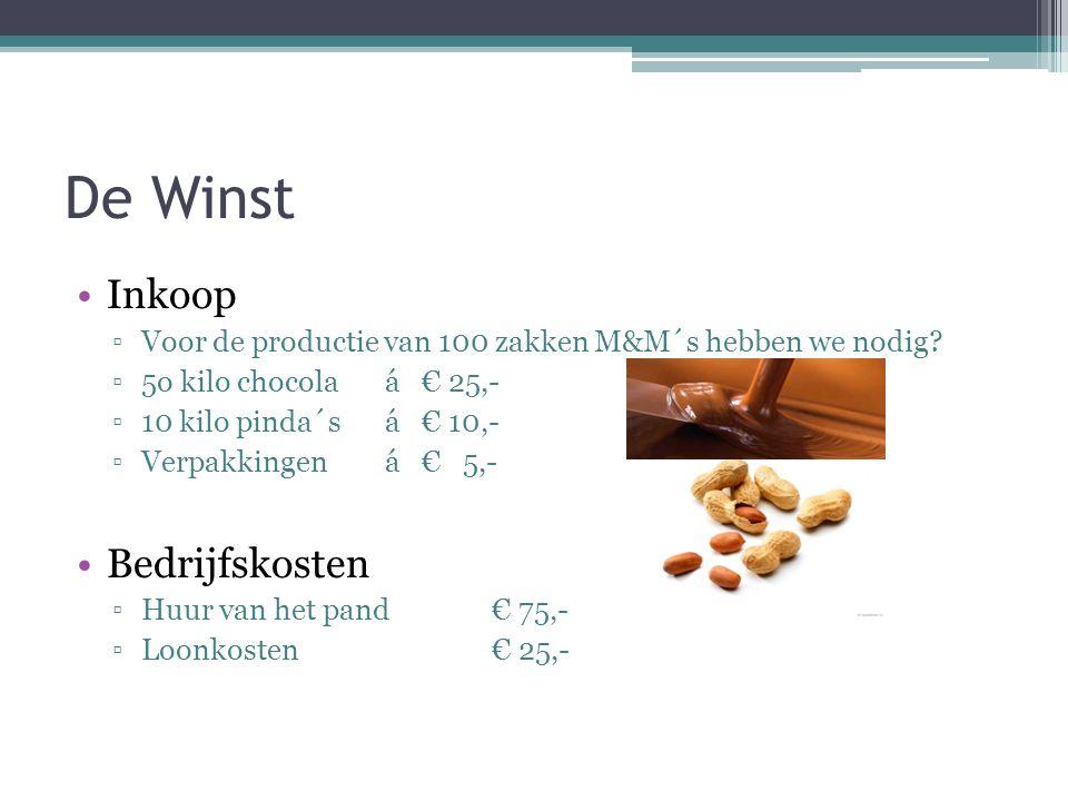 De Winst Inkoop ▫Voor de productie van 100 zakken M&M´s hebben we nodig? ▫5o kilo chocola á € 25,- ▫10 kilo pinda´sá € 10,- ▫Verpakkingená € 5,- Bedri