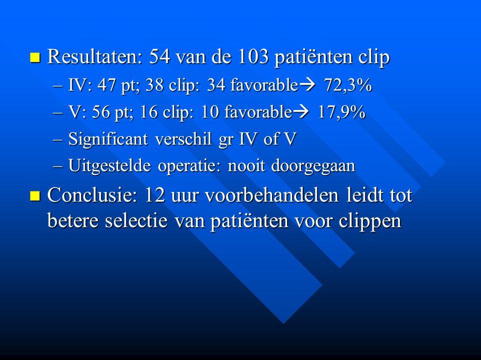 Resultaten: 54 van de 103 patiënten clip Resultaten: 54 van de 103 patiënten clip –IV: 47 pt; 38 clip: 34 favorable  72,3% –V: 56 pt; 16 clip: 10 favorable  17,9% –Significant verschil gr IV of V –Uitgestelde operatie: nooit doorgegaan Conclusie: 12 uur voorbehandelen leidt tot betere selectie van patiënten voor clippen Conclusie: 12 uur voorbehandelen leidt tot betere selectie van patiënten voor clippen