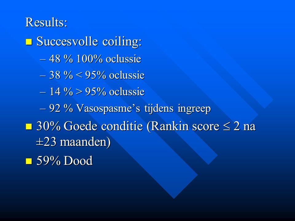 Results: Succesvolle coiling: Succesvolle coiling: –48 % 100% oclussie –38 % < 95% oclussie –14 % > 95% oclussie –92 % Vasospasme's tijdens ingreep 30% Goede conditie (Rankin score  2 na ±23 maanden) 30% Goede conditie (Rankin score  2 na ±23 maanden) 59% Dood 59% Dood