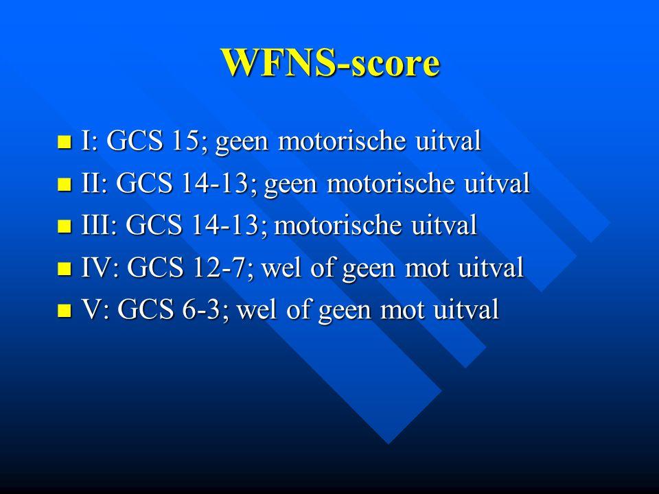 WFNS-score I: GCS 15; geen motorische uitval I: GCS 15; geen motorische uitval II: GCS 14-13; geen motorische uitval II: GCS 14-13; geen motorische uitval III: GCS 14-13; motorische uitval III: GCS 14-13; motorische uitval IV: GCS 12-7; wel of geen mot uitval IV: GCS 12-7; wel of geen mot uitval V: GCS 6-3; wel of geen mot uitval V: GCS 6-3; wel of geen mot uitval
