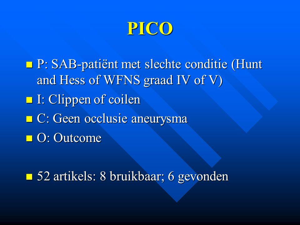 PICO P: SAB-patiënt met slechte conditie (Hunt and Hess of WFNS graad IV of V) P: SAB-patiënt met slechte conditie (Hunt and Hess of WFNS graad IV of V) I: Clippen of coilen I: Clippen of coilen C: Geen occlusie aneurysma C: Geen occlusie aneurysma O: Outcome O: Outcome 52 artikels: 8 bruikbaar; 6 gevonden 52 artikels: 8 bruikbaar; 6 gevonden