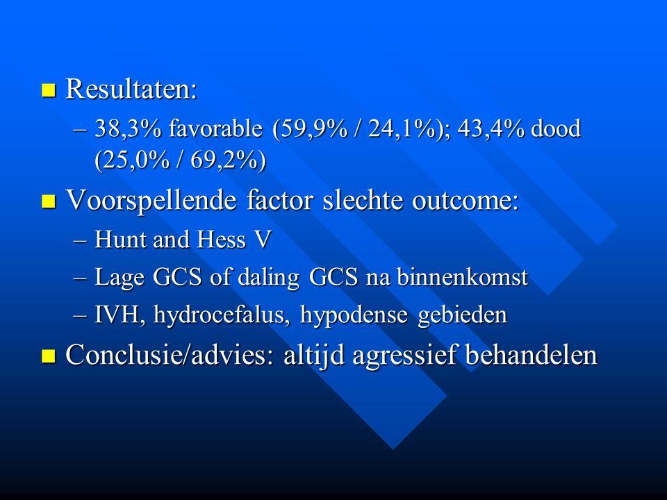 Resultaten: Resultaten: –38,3% favorable (59,9% / 24,1%); 43,4% dood (25,0% / 69,2%) Voorspellende factor slechte outcome: Voorspellende factor slechte outcome: –Hunt and Hess V –Lage GCS of daling GCS na binnenkomst –IVH, hydrocefalus, hypodense gebieden Conclusie/advies: altijd agressief behandelen Conclusie/advies: altijd agressief behandelen
