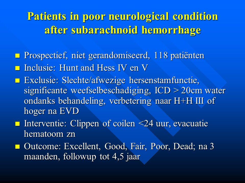 Patients in poor neurological condition after subarachnoid hemorrhage Prospectief, niet gerandomiseerd, 118 patiënten Prospectief, niet gerandomiseerd, 118 patiënten Inclusie: Hunt and Hess IV en V Inclusie: Hunt and Hess IV en V Exclusie: Slechte/afwezige hersenstamfunctie, significante weefselbeschadiging, ICD > 20cm water ondanks behandeling, verbetering naar H+H III of hoger na EVD Exclusie: Slechte/afwezige hersenstamfunctie, significante weefselbeschadiging, ICD > 20cm water ondanks behandeling, verbetering naar H+H III of hoger na EVD Interventie: Clippen of coilen <24 uur, evacuatie hematoom zn Interventie: Clippen of coilen <24 uur, evacuatie hematoom zn Outcome: Excellent, Good, Fair, Poor, Dead; na 3 maanden, followup tot 4,5 jaar Outcome: Excellent, Good, Fair, Poor, Dead; na 3 maanden, followup tot 4,5 jaar