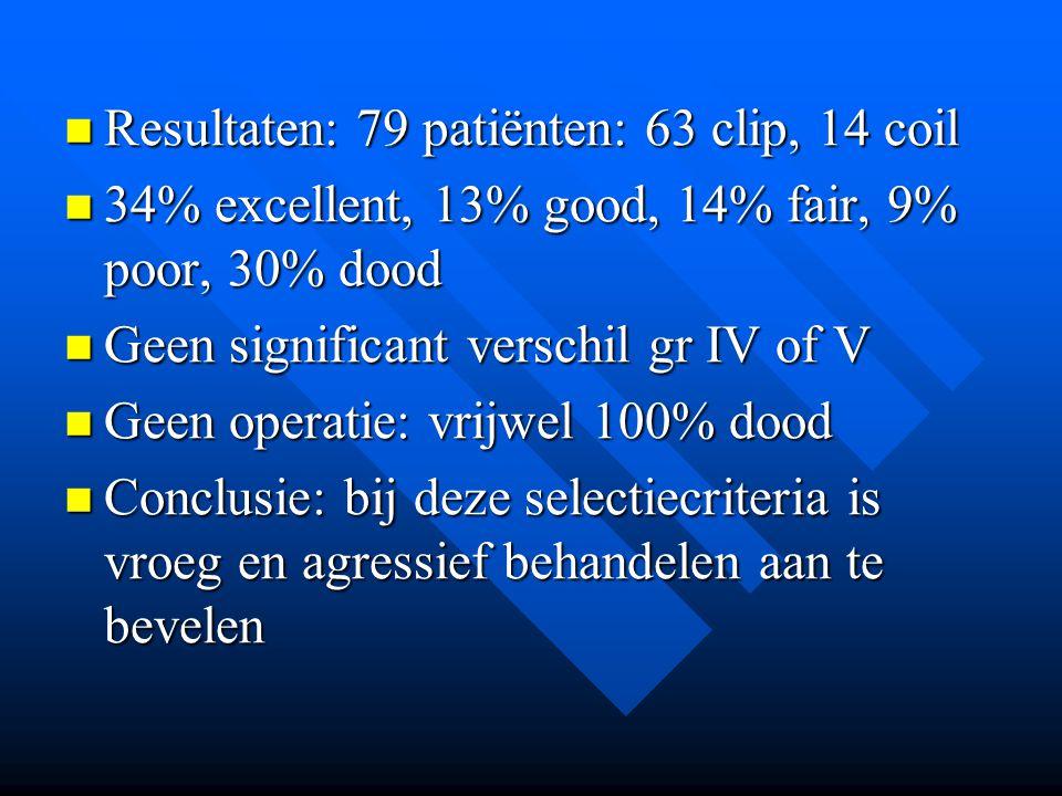 Resultaten: 79 patiënten: 63 clip, 14 coil Resultaten: 79 patiënten: 63 clip, 14 coil 34% excellent, 13% good, 14% fair, 9% poor, 30% dood 34% excellent, 13% good, 14% fair, 9% poor, 30% dood Geen significant verschil gr IV of V Geen significant verschil gr IV of V Geen operatie: vrijwel 100% dood Geen operatie: vrijwel 100% dood Conclusie: bij deze selectiecriteria is vroeg en agressief behandelen aan te bevelen Conclusie: bij deze selectiecriteria is vroeg en agressief behandelen aan te bevelen