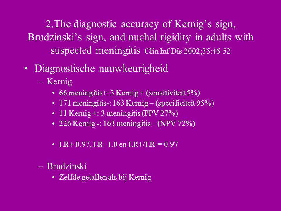 Diagnostische nauwkeurigheid –Kernig 66 meningitis+: 3 Kernig + (sensitiviteit 5%) 171 meningitis-: 163 Kernig – (specificiteit 95%) 11 Kernig +: 3 meningitis (PPV 27%) 226 Kernig -: 163 meningitis – (NPV 72%) LR+ 0.97, LR- 1.0 en LR+/LR-= 0.97 –Brudzinski Zelfde getallen als bij Kernig