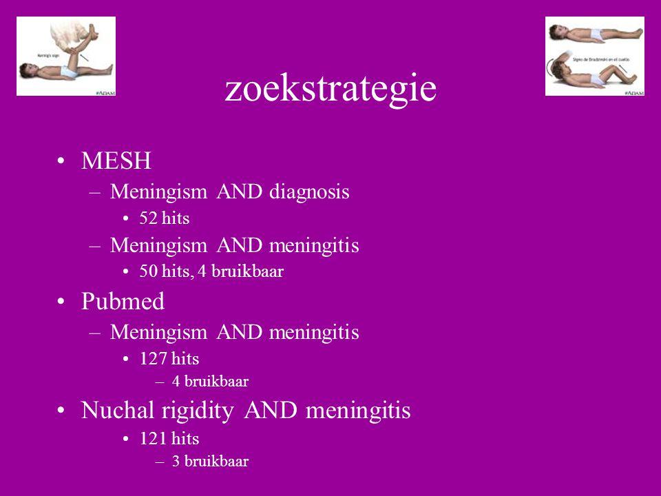 zoekstrategie MESH –Meningism AND diagnosis 52 hits –Meningism AND meningitis 50 hits, 4 bruikbaar Pubmed –Meningism AND meningitis 127 hits –4 bruikbaar Nuchal rigidity AND meningitis 121 hits –3 bruikbaar
