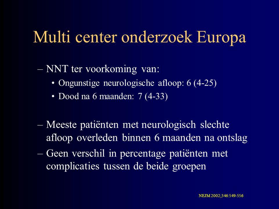 –NNT ter voorkoming van: Ongunstige neurologische afloop: 6 (4-25) Dood na 6 maanden: 7 (4-33) –Meeste patiënten met neurologisch slechte afloop overl