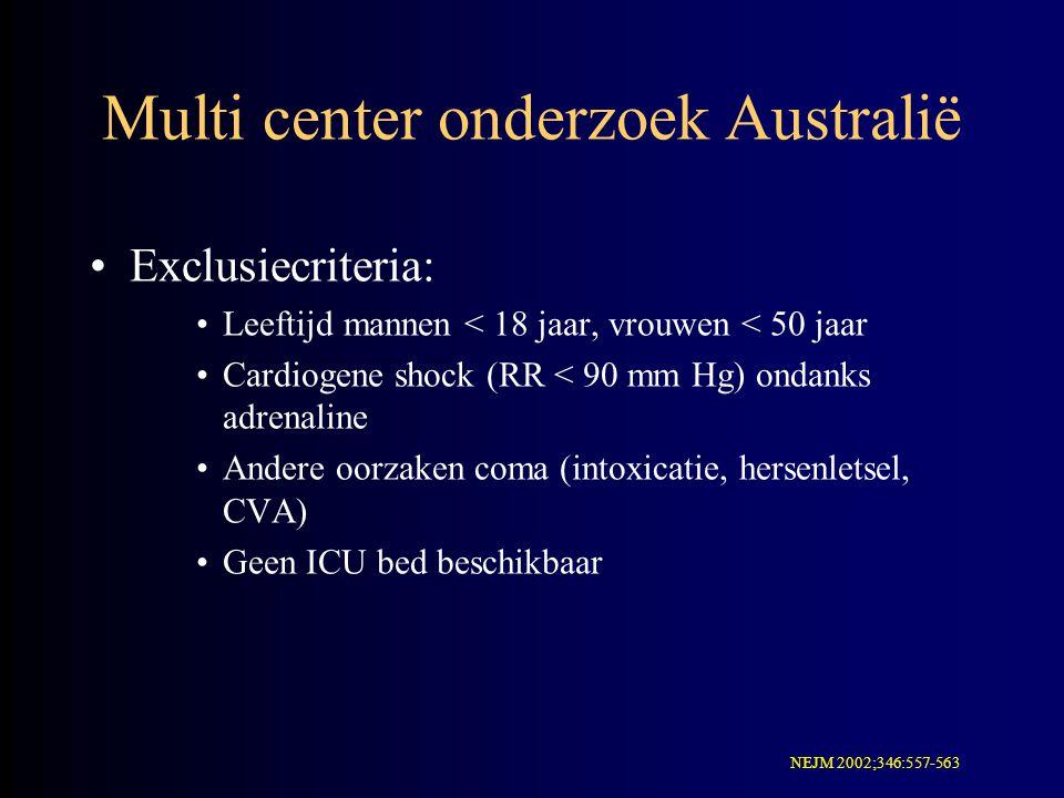 Multi center onderzoek Australië Exclusiecriteria: Leeftijd mannen < 18 jaar, vrouwen < 50 jaar Cardiogene shock (RR < 90 mm Hg) ondanks adrenaline An