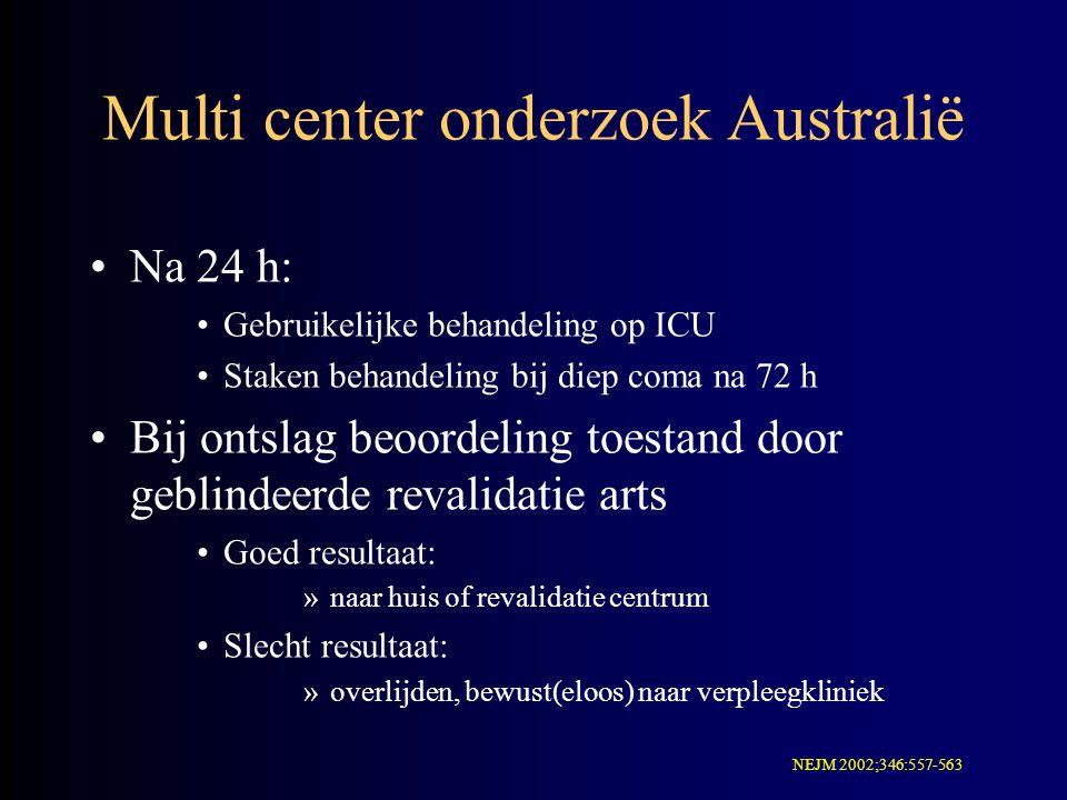 Multi center onderzoek Australië Na 24 h: Gebruikelijke behandeling op ICU Staken behandeling bij diep coma na 72 h Bij ontslag beoordeling toestand d