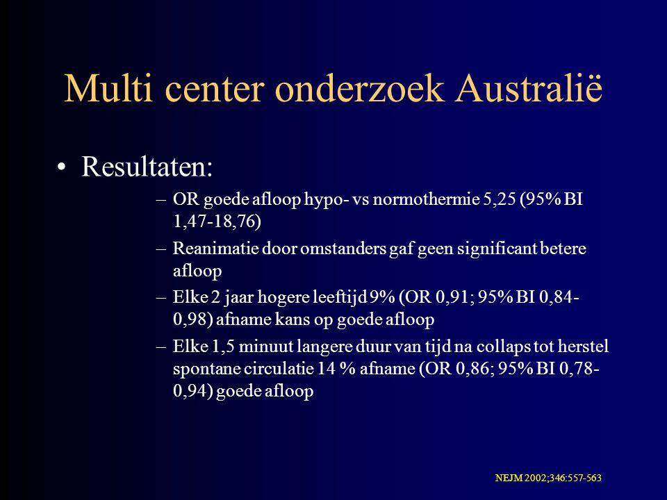 Resultaten: –OR goede afloop hypo- vs normothermie 5,25 (95% BI 1,47-18,76) –Reanimatie door omstanders gaf geen significant betere afloop –Elke 2 jaa