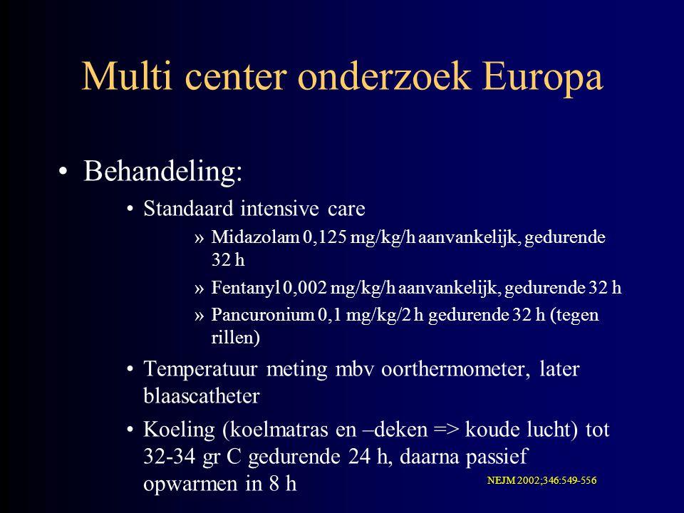 Multi center onderzoek Europa Behandeling: Standaard intensive care »Midazolam 0,125 mg/kg/h aanvankelijk, gedurende 32 h »Fentanyl 0,002 mg/kg/h aanv