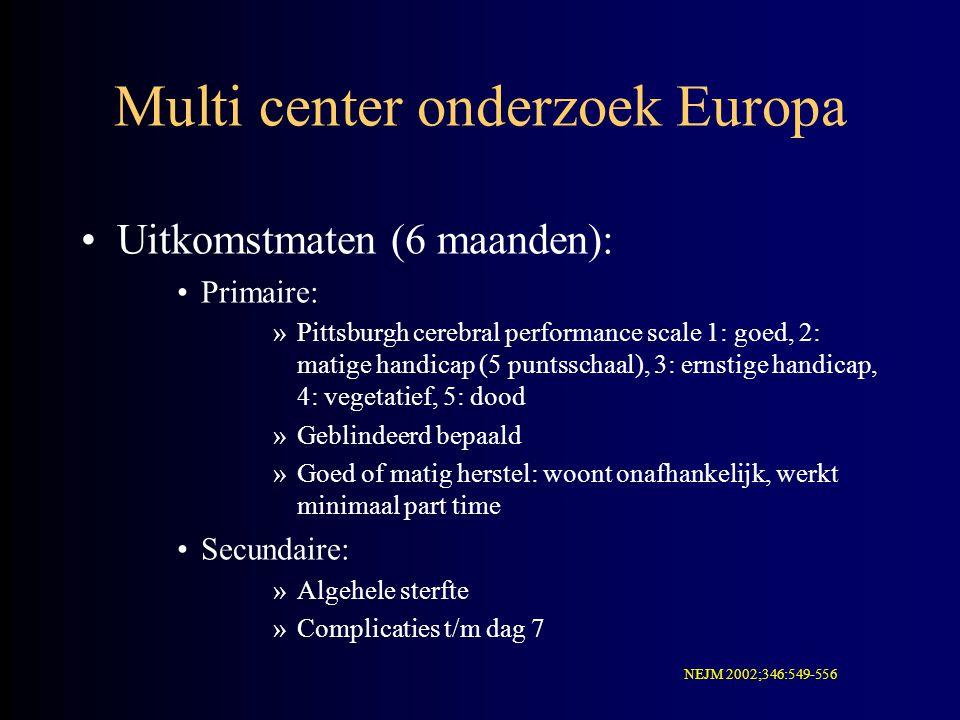 Multi center onderzoek Europa Uitkomstmaten (6 maanden): Primaire: »Pittsburgh cerebral performance scale 1: goed, 2: matige handicap (5 puntsschaal),