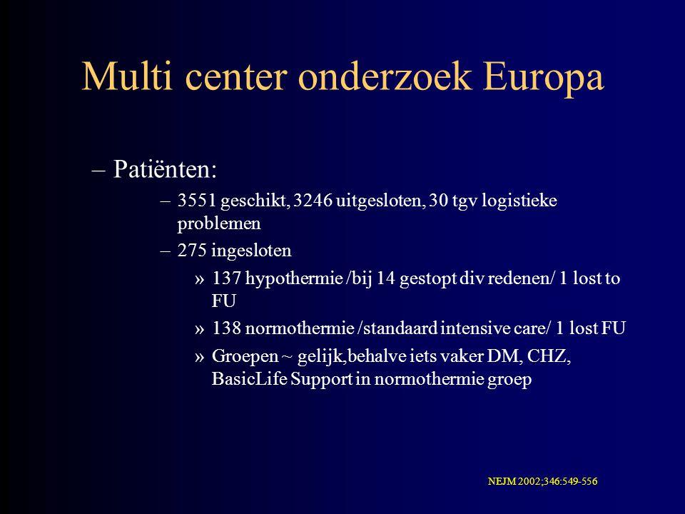 Multi center onderzoek Europa –Patiënten: –3551 geschikt, 3246 uitgesloten, 30 tgv logistieke problemen –275 ingesloten »137 hypothermie /bij 14 gesto