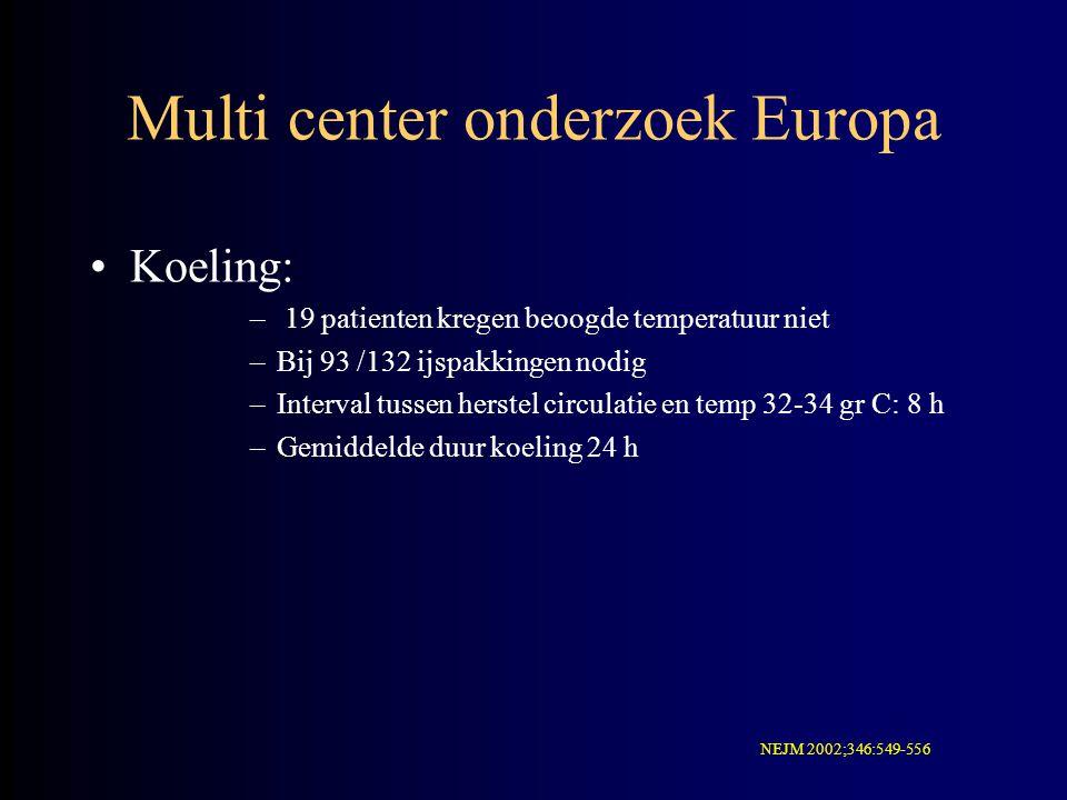 Multi center onderzoek Europa Koeling: – 19 patienten kregen beoogde temperatuur niet –Bij 93 /132 ijspakkingen nodig –Interval tussen herstel circula