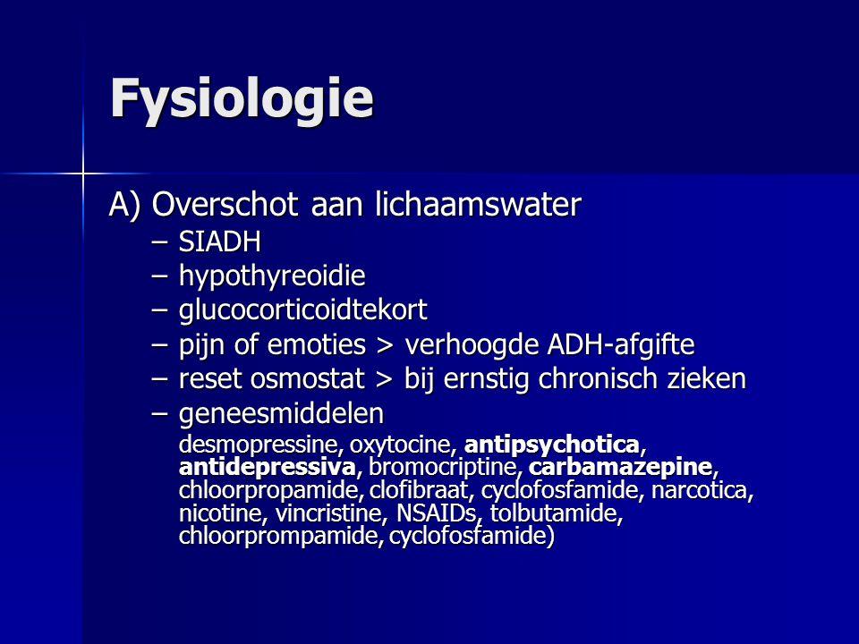 Fysiologie A) Overschot aan lichaamswater –SIADH –hypothyreoidie –glucocorticoidtekort –pijn of emoties > verhoogde ADH-afgifte –reset osmostat > bij ernstig chronisch zieken –geneesmiddelen desmopressine, oxytocine, antipsychotica, antidepressiva, bromocriptine, carbamazepine, chloorpropamide, clofibraat, cyclofosfamide, narcotica, nicotine, vincristine, NSAIDs, tolbutamide, chloorprompamide, cyclofosfamide)