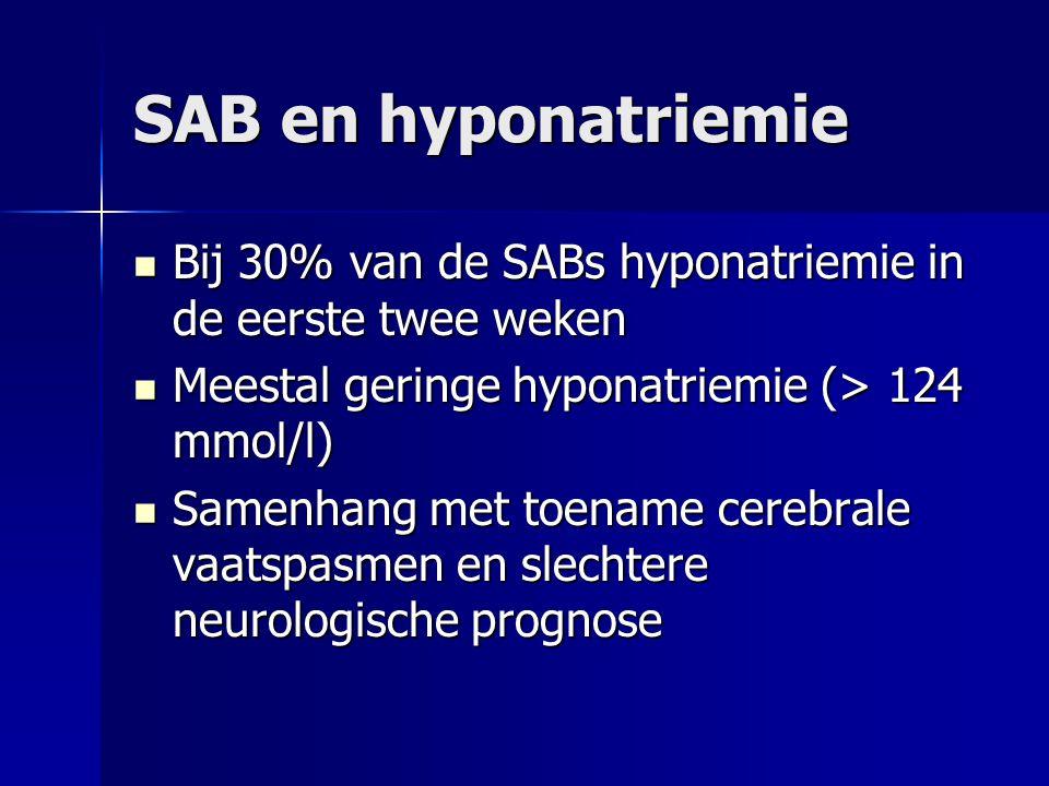 SAB en hyponatriemie Bij 30% van de SABs hyponatriemie in de eerste twee weken Bij 30% van de SABs hyponatriemie in de eerste twee weken Meestal geringe hyponatriemie (> 124 mmol/l) Meestal geringe hyponatriemie (> 124 mmol/l) Samenhang met toename cerebrale vaatspasmen en slechtere neurologische prognose Samenhang met toename cerebrale vaatspasmen en slechtere neurologische prognose