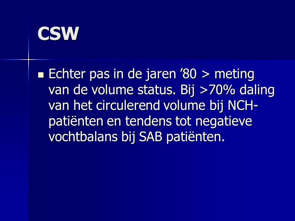 CSW Echter pas in de jaren '80 > meting van de volume status. Bij >70% daling van het circulerend volume bij NCH- patiënten en tendens tot negatieve v