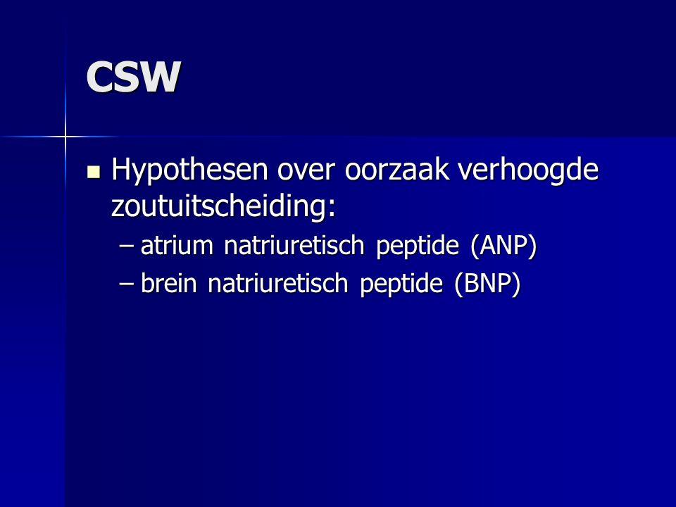 CSW Hypothesen over oorzaak verhoogde zoutuitscheiding: Hypothesen over oorzaak verhoogde zoutuitscheiding: –atrium natriuretisch peptide (ANP) –brein natriuretisch peptide (BNP)