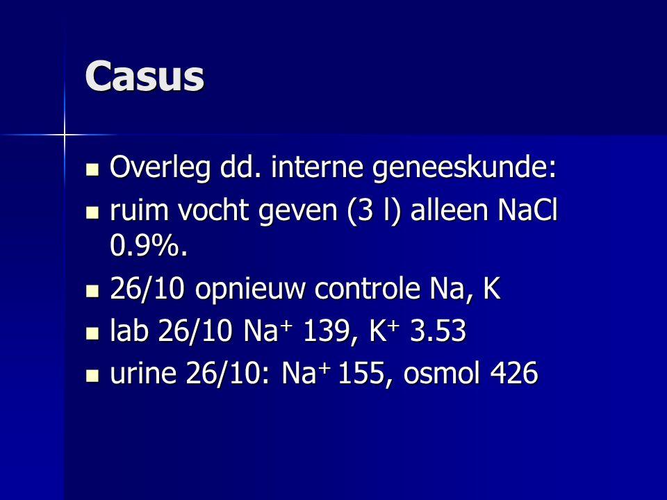 Terug naar de casus Urine: osmolaliteit 86, Na + 5 Urine: osmolaliteit 86, Na + 5 Klopt niet met SIADH en ook niet met CSW.