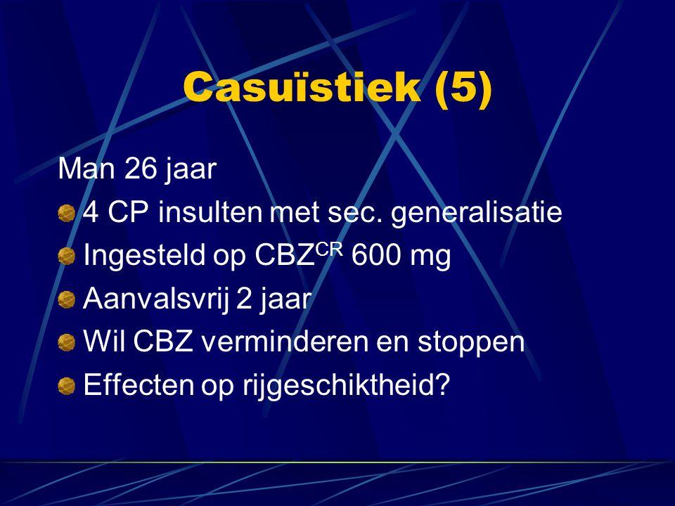 Casuïstiek (5) Man 26 jaar 4 CP insulten met sec. generalisatie Ingesteld op CBZ CR 600 mg Aanvalsvrij 2 jaar Wil CBZ verminderen en stoppen Effecten