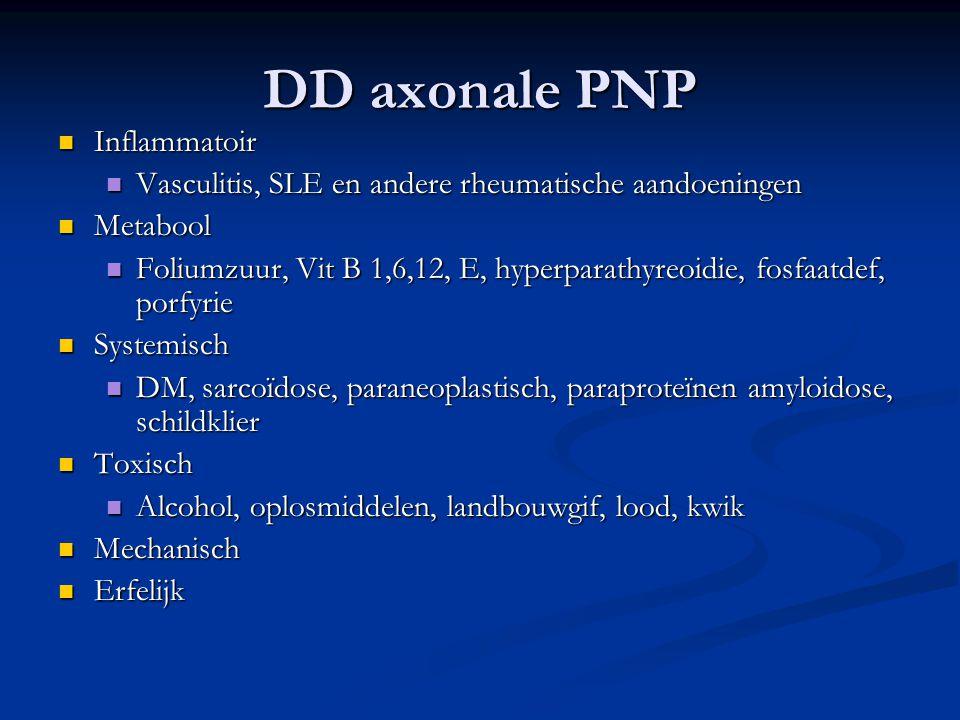 DD axonale PNP Inflammatoir Inflammatoir Vasculitis, SLE en andere rheumatische aandoeningen Vasculitis, SLE en andere rheumatische aandoeningen Metab