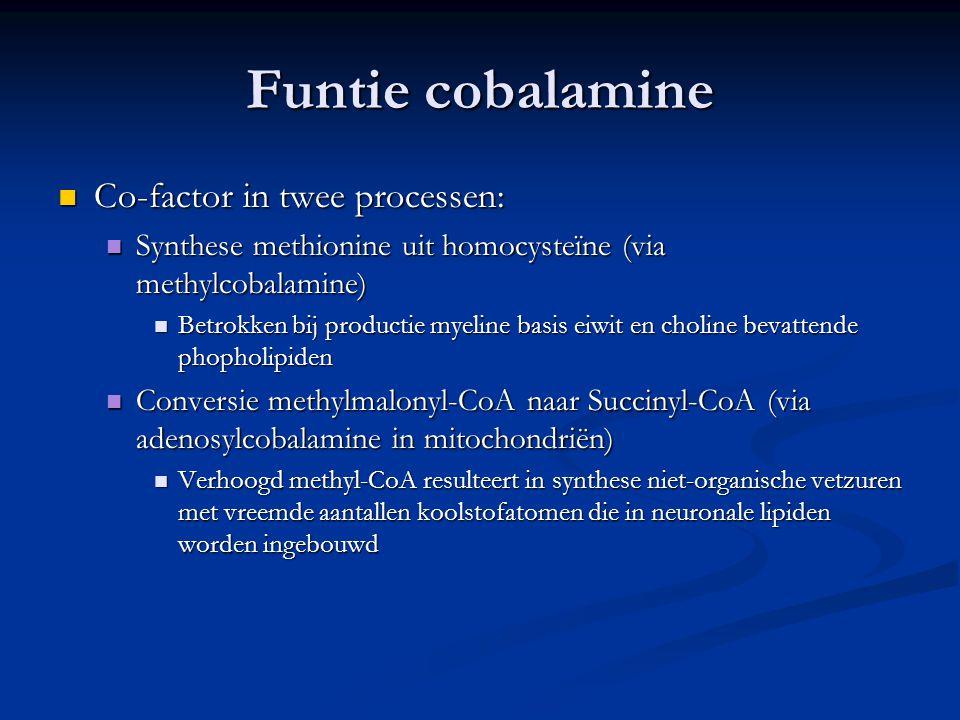 Funtie cobalamine Co-factor in twee processen: Co-factor in twee processen: Synthese methionine uit homocysteïne (via methylcobalamine) Synthese methi