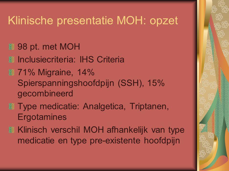 Klinische presentatie MOH: opzet 98 pt. met MOH Inclusiecriteria: IHS Criteria 71% Migraine, 14% Spierspanningshoofdpijn (SSH), 15% gecombineerd Type