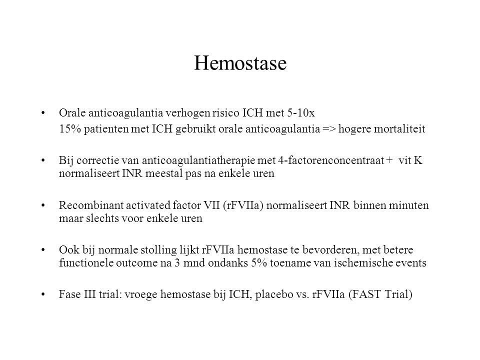 Hemostase Orale anticoagulantia verhogen risico ICH met 5-10x 15% patienten met ICH gebruikt orale anticoagulantia => hogere mortaliteit Bij correctie