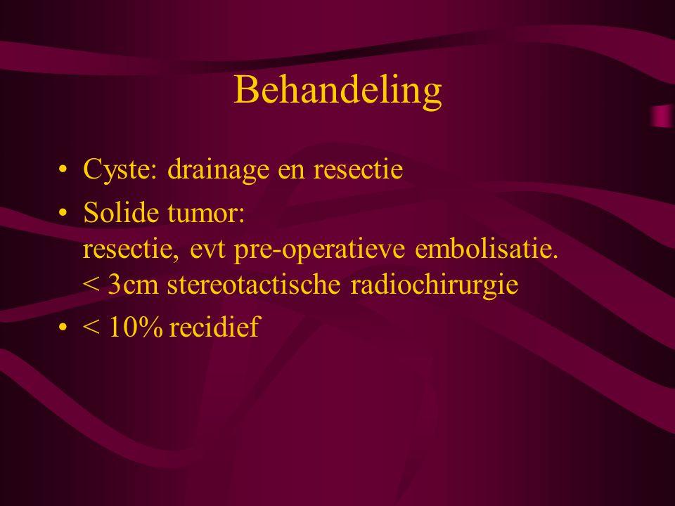 Behandeling Cyste: drainage en resectie Solide tumor: resectie, evt pre-operatieve embolisatie.