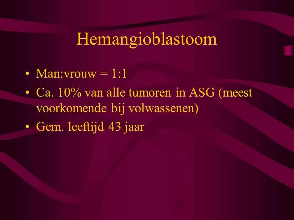 Hemangioblastoom Man:vrouw = 1:1 Ca.