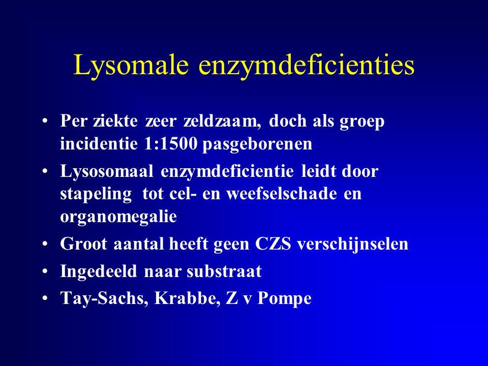 Lysomale enzymdeficienties Per ziekte zeer zeldzaam, doch als groep incidentie 1:1500 pasgeborenen Lysosomaal enzymdeficientie leidt door stapeling to