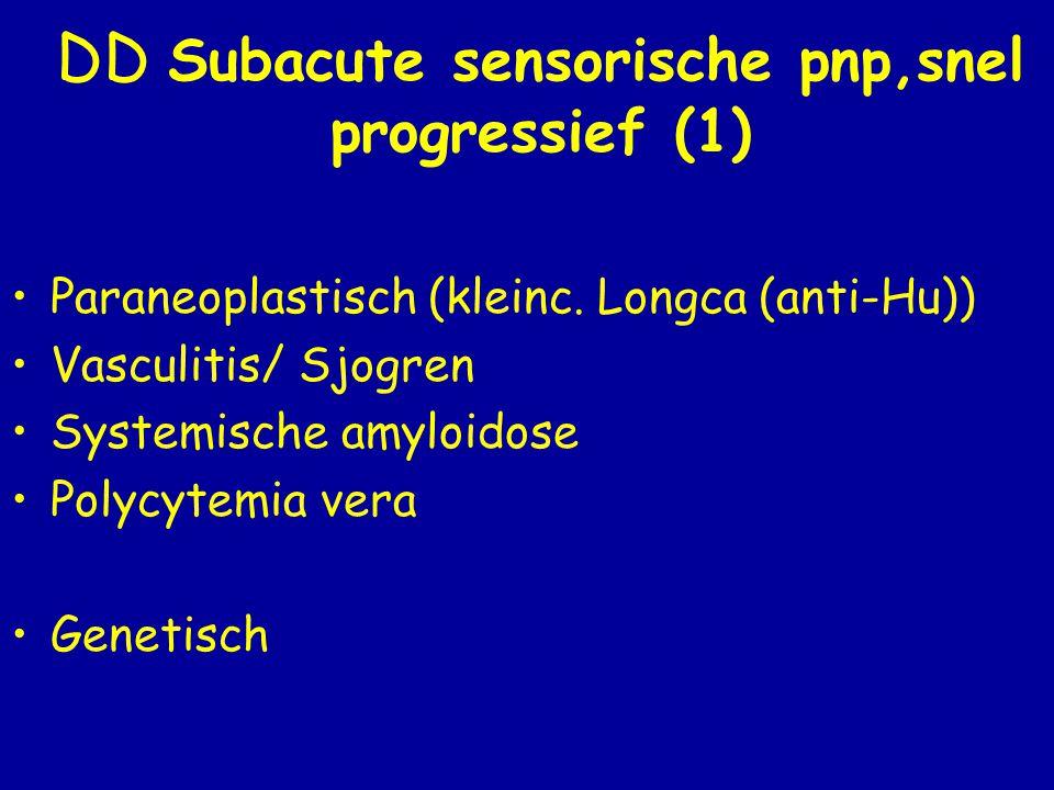 Laboratorium-onderzoek BSE, glucose, lever en nierfunctie: ga